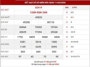 Phân tích kết quả SXMB thứ 3 ngày 12-5-2020