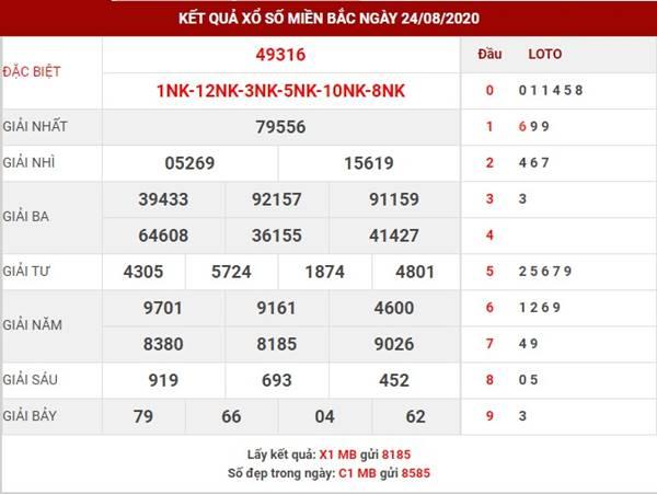 Phân tích kết quả xổ số MB thứ 3 ngày 25-8-2020