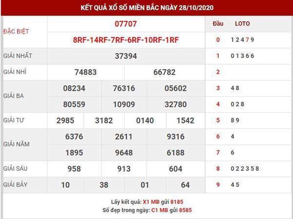 Phân tích kết quả XSMB thứ 5 ngày 29-10-2020