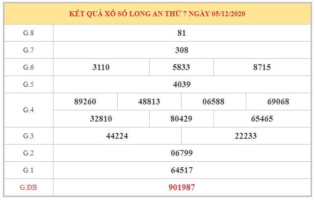 Phân tích KQXSLA ngày 12/12/2020 chốt số lô tô Long An hôm nay