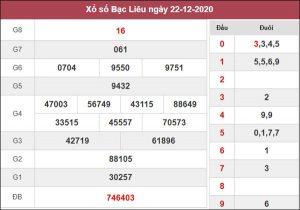 Phân tích XSBL 29/12/2020 chốt lô VIP Bạc Liêu thứ 3
