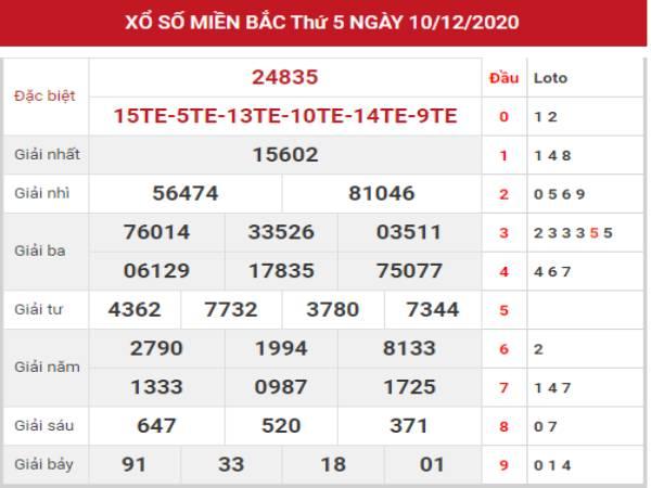 SXMB ngày 11/12/2020 – Phân tích thống kê XSMB thứ 6