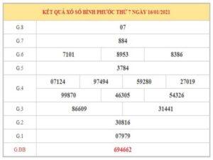 Phân tích KQXSBP ngày 23/1/2021 – Phân tích xổ số Bình Phước