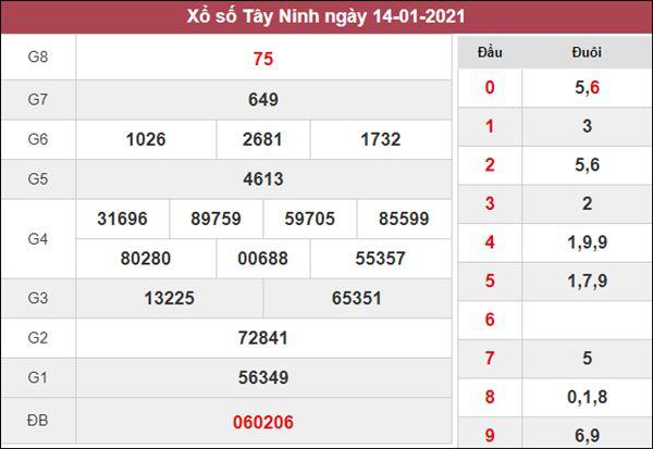 Phân tích XSTN 21/1/2021 chốt KQXS Tây Ninh cùng chuyên gia