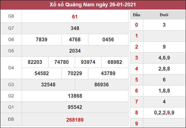 Phân tích XSQNM 2/2/2021 chốt lô VIP Quảng Nam thứ 3