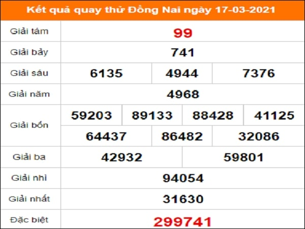 Quay thử xổ số Đồng Nai ngày 10/3/2021