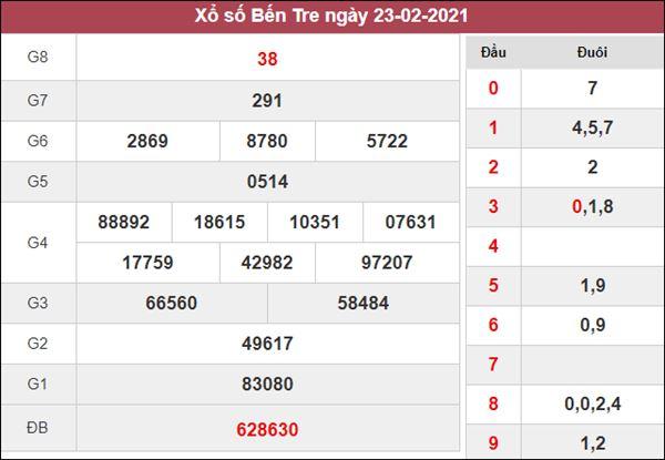 Phân tích XSBT 2/3/2021 chốt KQXS Bến Tre thứ 3