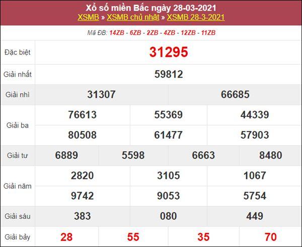 Phân tích XSMB 29/3/2021 chốt bạch thủ lô miền Bắc thứ 2