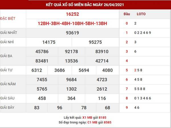 Phân tích kết quả XSMB thứ 3 ngày 27/4/2021