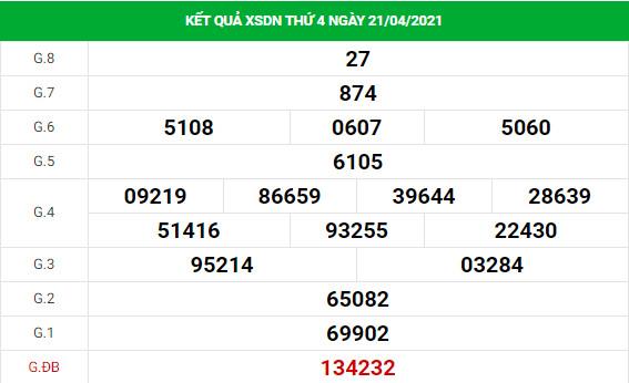 Phân tích XSDN 28/4/2021 hôm nay thứ 4 đầy đủ chính xác