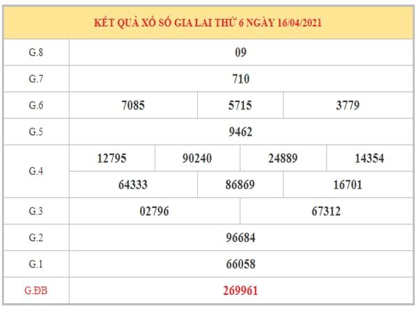 Phân tích KQXSGL ngày 23/4/2021 dựa trên kết quả kì trước