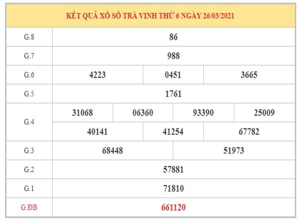 Phân tích KQXSTV ngày 2/4/2021 dựa trên kết quả kì trước