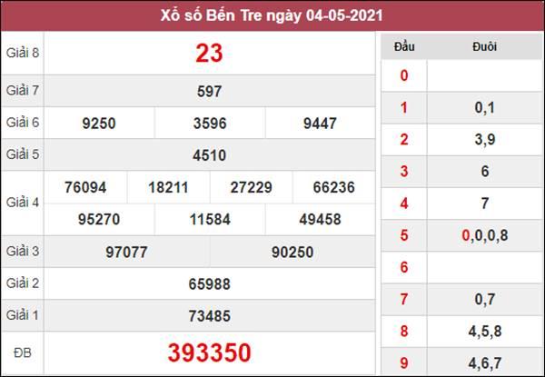 Phân tích XSBT 11/5/2021 chốt loto gan số đẹp Bến Tre