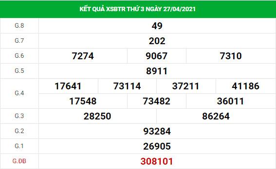 Phân tích xổ số Bến Tre ngày 4/5/2021 chính xác