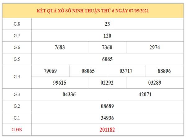 Phân tích KQXSNT ngày 14/5/2021 dựa trên kết quả kì trước
