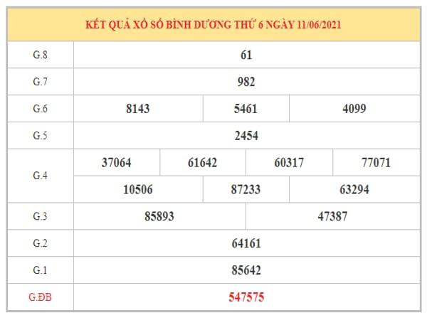 Phân tích KQXSBD ngày 18/6/2021 dựa trên kết quả kì trước