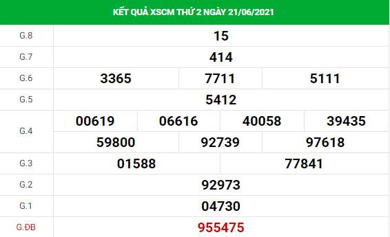 Phân tích XSCM 28/6/2021 hôm nay thứ 2 chính xác đầy đủ