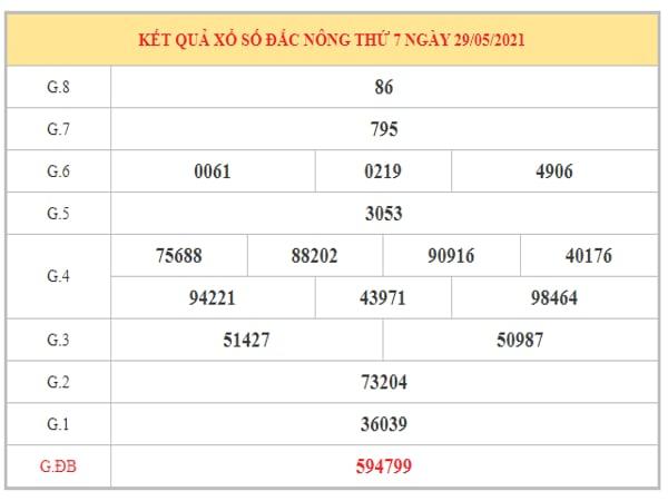 Phân tích KQXSDNO ngày 5/6/2021 dựa trên kết quả kì trước