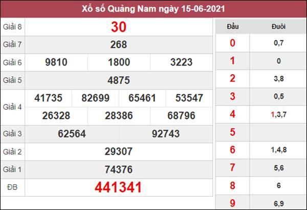 Phân tích XSQNM 22/6/2021 chốt cầu lô VIP Quảng Nam