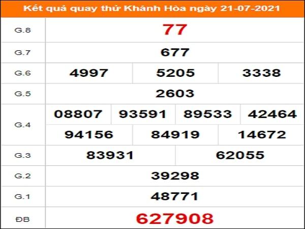 Quay thử xổ số Khánh Hòa ngày 21/7/2021