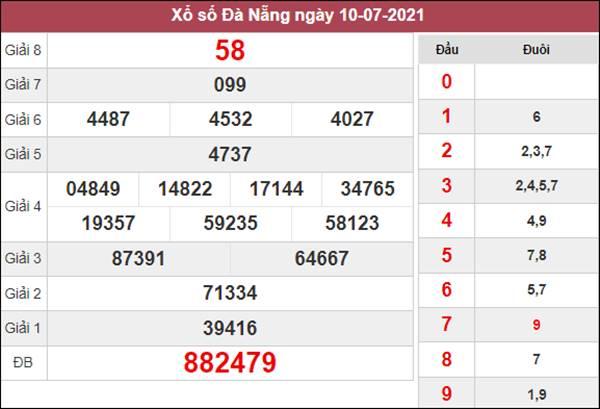 Phân tích XSDNG 14/7/2021 thứ 4 chi tiết chuẩn xác nhất