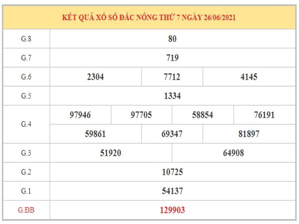 Phân tích KQXSDNO ngày 3/7/2021 dựa trên kết quả kì trước