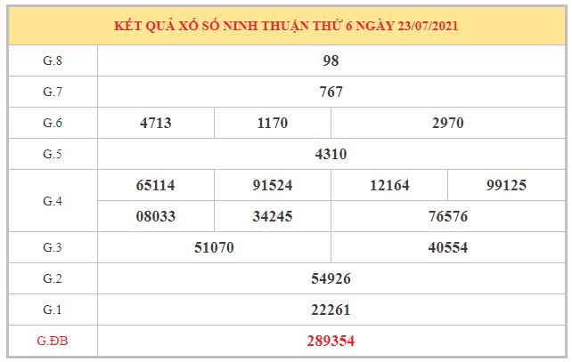 Phân tích KQXSNT ngày 30/7/2021 dựa trên kết quả kì trước
