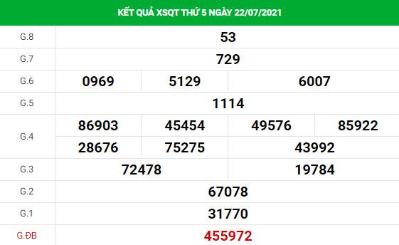 Phân tích xổ số Quảng Trị 29/7/2021 hôm nay thứ 5 chính xác