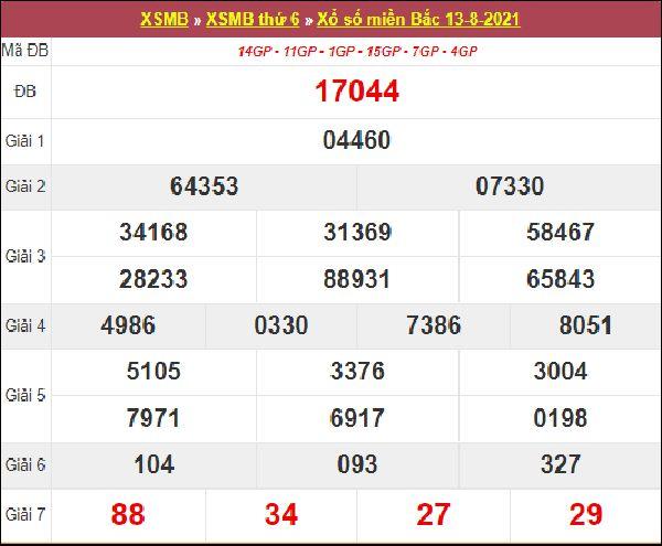 Phân tích XSMB 14/8/2021 chốt cặp số may mắn hôm nay