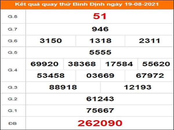 Quay thử xổ số Bình Định ngày 19/8/2021