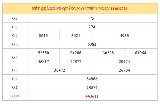 Phân tích KQXSQNM ngày 31/8/2021 dựa trên kết quả kì trước
