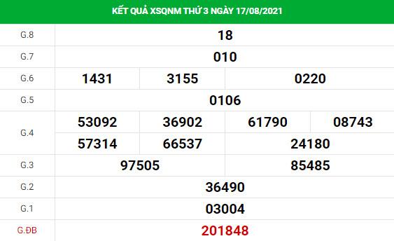 Phân tích xổ số Quảng Nam 24/8/2021 hôm nay thứ 3 chính xác