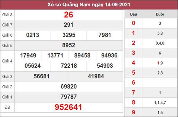 Phân tích XSQNM 21/9/2021 tham khảo cặp số may mắn thứ 3