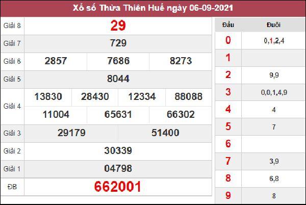 Phân tích XSTTH 13/9/2021 chốt số đẹp giờ vàng Huế