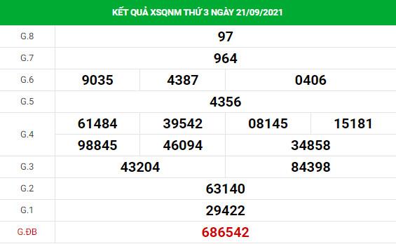 Phân tích XSQNM ngày 28/9 hôm nay thứ 3 chuẩn xác