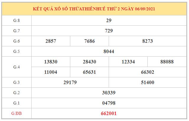 Phân tích KQXSTTH ngày 13/9/2021 dựa trên kết quả kì trước