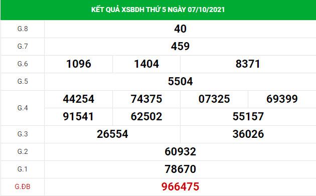 Phân tích XSBDH ngày 14/10 hôm nay thứ 5 chuẩn xác